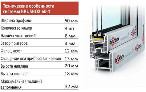 Профиль BRUSBOX 60 мм.