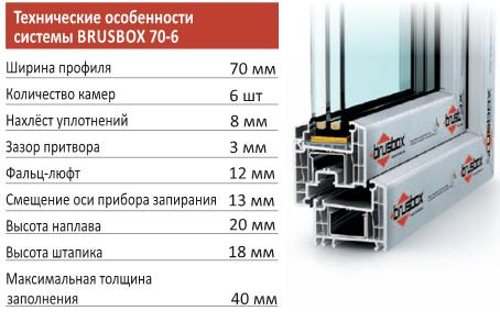 Профиль BRUSBOX 70 мм.