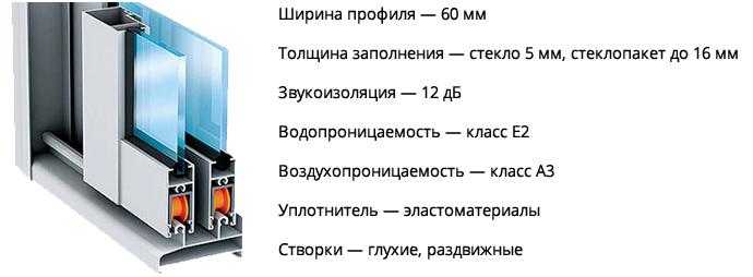 Алюминиевая система PROVEDAL 640 и 400.