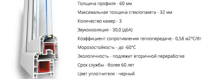 Профиль MONTBLANC ECO 60 мм.