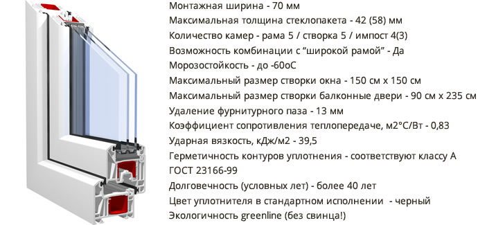 Профиль KBE EXPERT 70 мм.