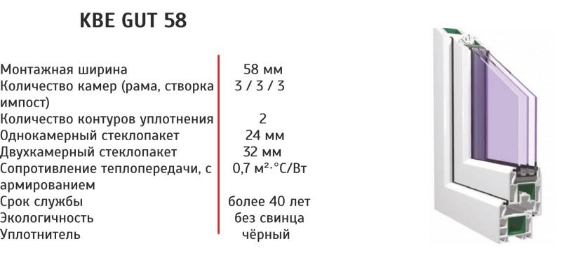 Профиль KBE GUT 58 мм.