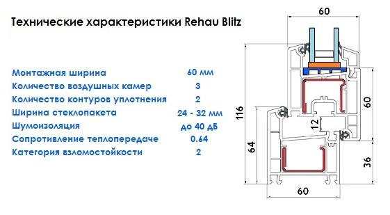Профиль REHAU BLITZ NEW 60 мм.
