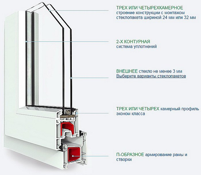 Профиль RICHMONT ECO 60 мм.